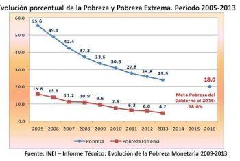 MINISTRO CASTILLA: EL CIELO CON AVEMARIAS AJENAS